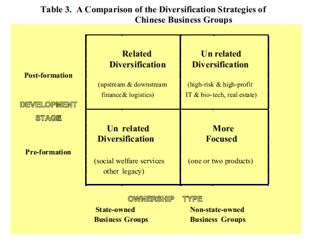 function of groups in business Chapter 3 use and occupancy classification groups a-1, a-2, a-3, a-4 and a-5 2 business use and occupancy classification.