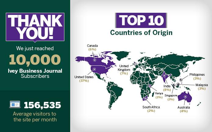 Top ten countries of origin