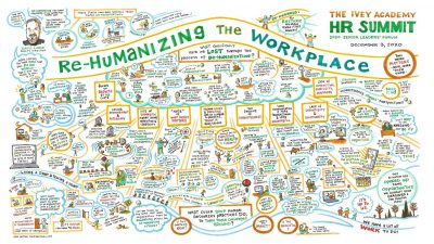 Re-humanizing the workplace